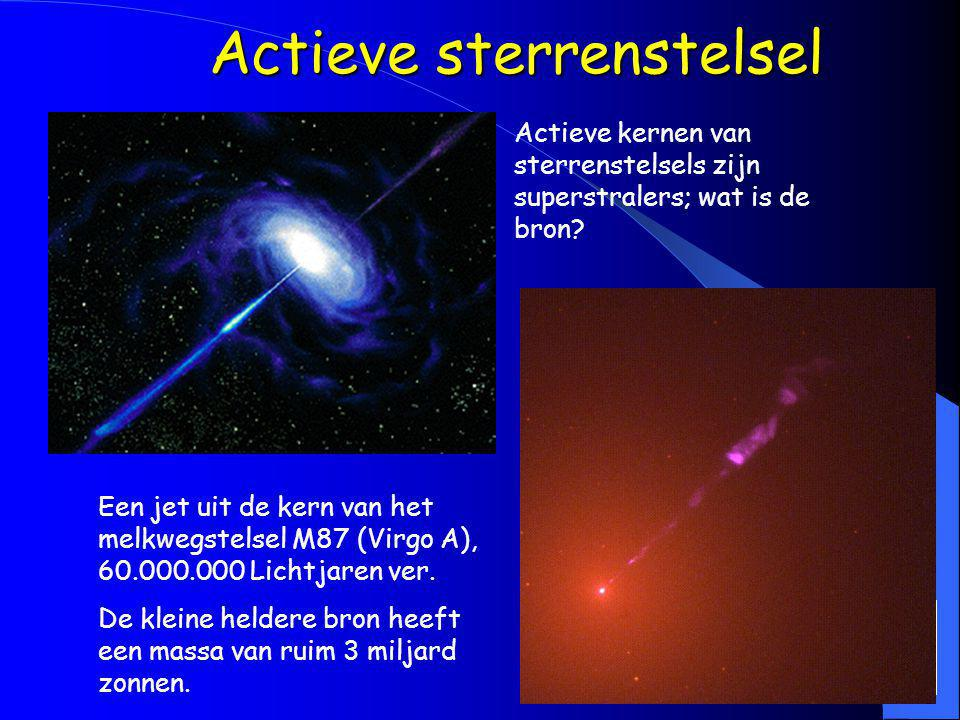 Actieve sterrenstelsel