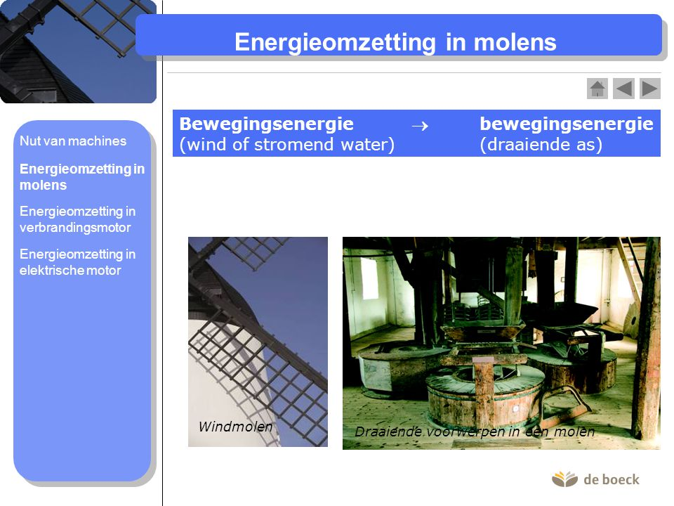 Energieomzetting in molens