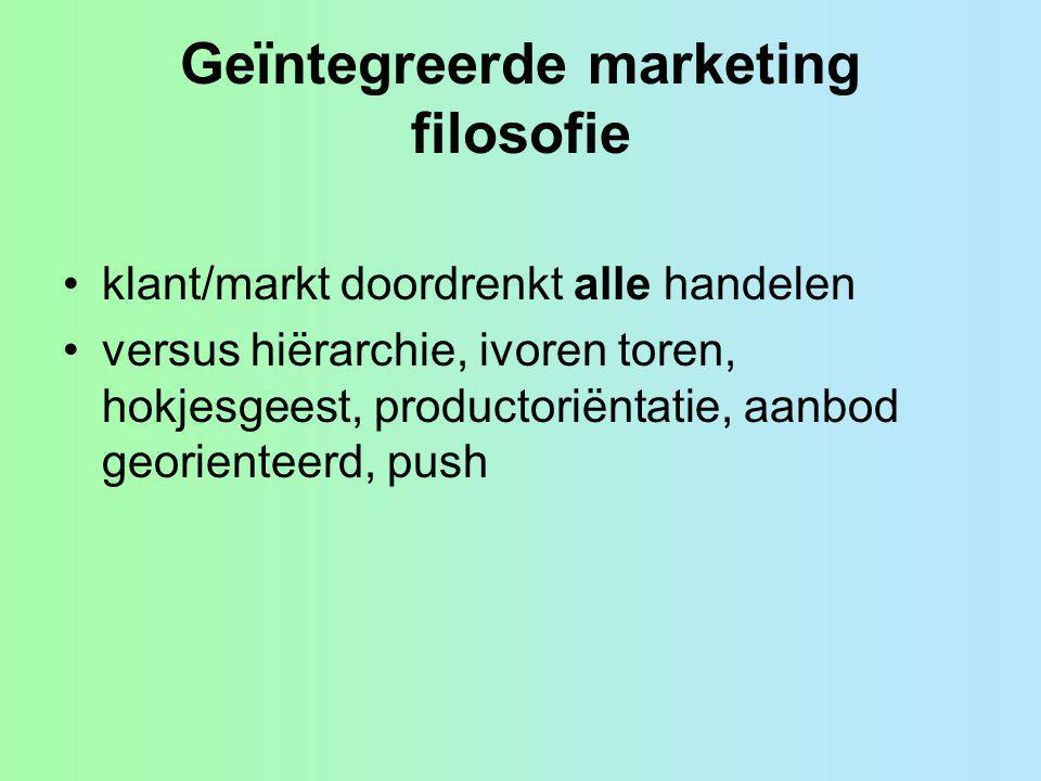 Geïntegreerde marketing filosofie