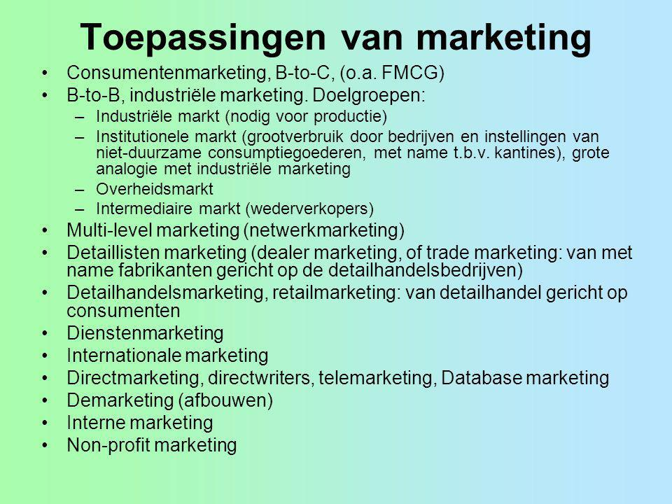 Toepassingen van marketing