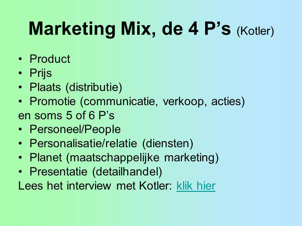 Marketing Mix, de 4 P's (Kotler)