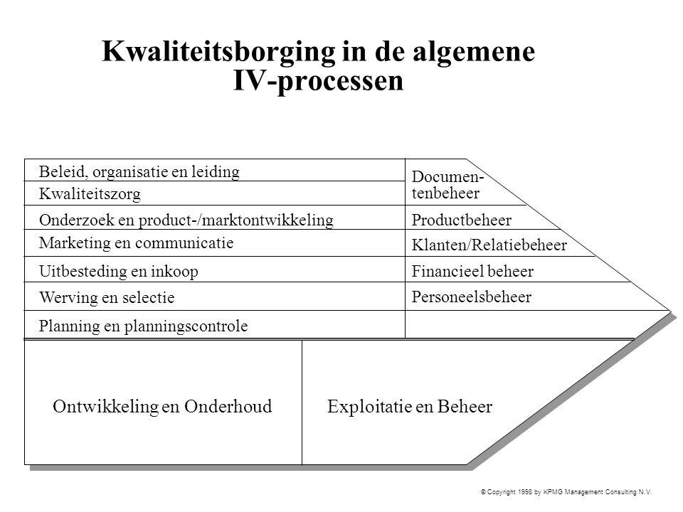 kwaliteitsborging plan van aanpak De kwaliteitsborging binnen de IV functie (op basis van ISO 9001  kwaliteitsborging plan van aanpak