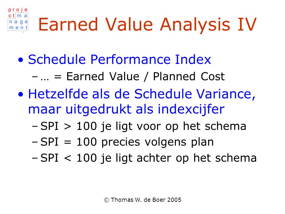 Earned Value Analysis IV