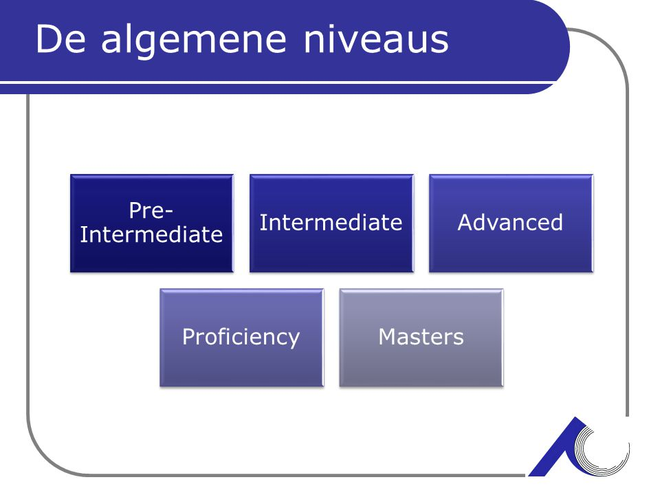 De algemene niveaus Pre-Intermediate Intermediate Advanced Proficiency