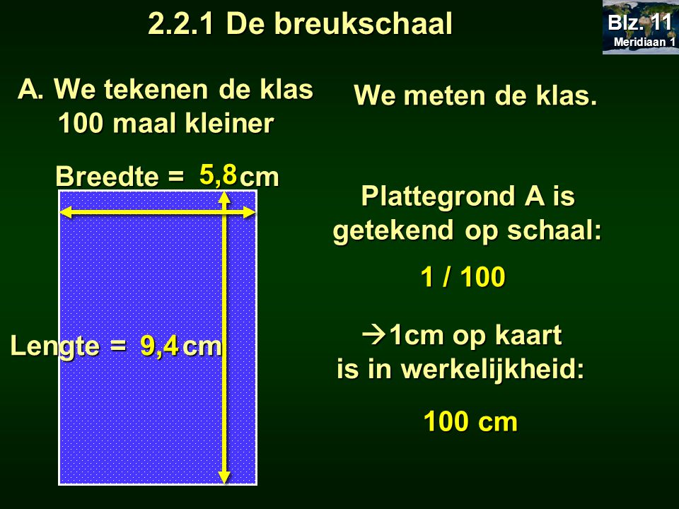 2.2.1 De breukschaal We meten de klas.