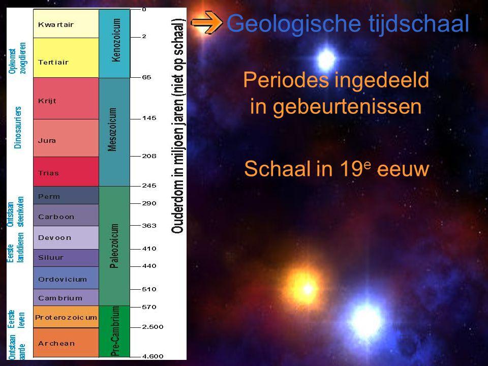 geologic tijdschaal radiometrische dating Online liefde dating