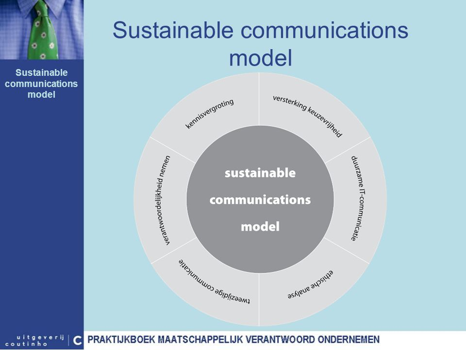 Sustainable communications model