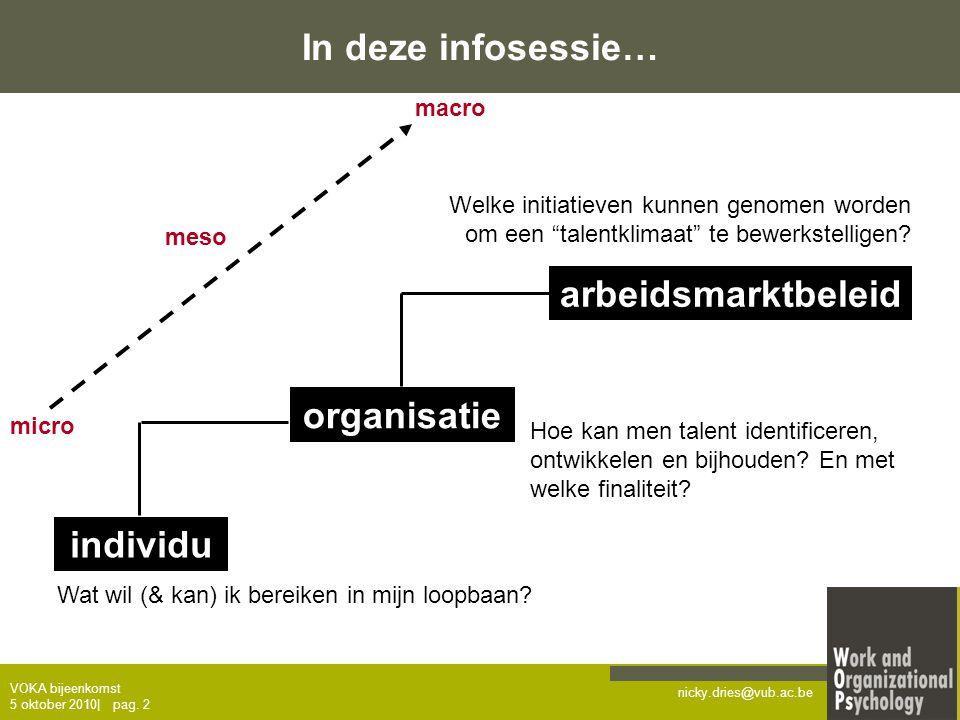 Micro Meso Macro Niveau.Talent Management Vandaag Analyses Op Micro Meso En