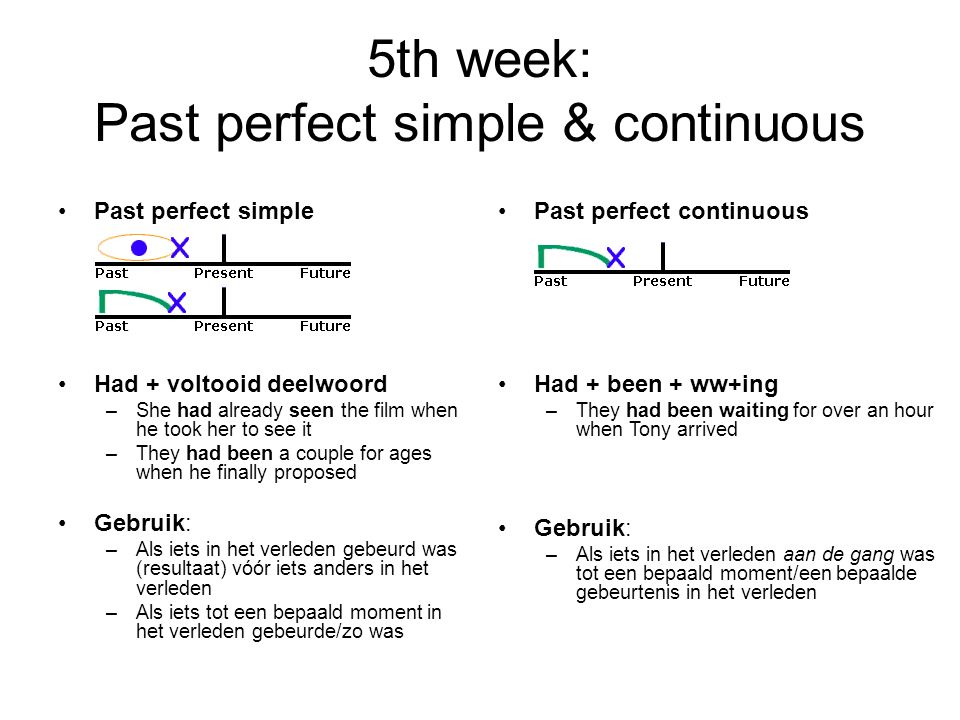 5th week: Past perfect simple & continuous