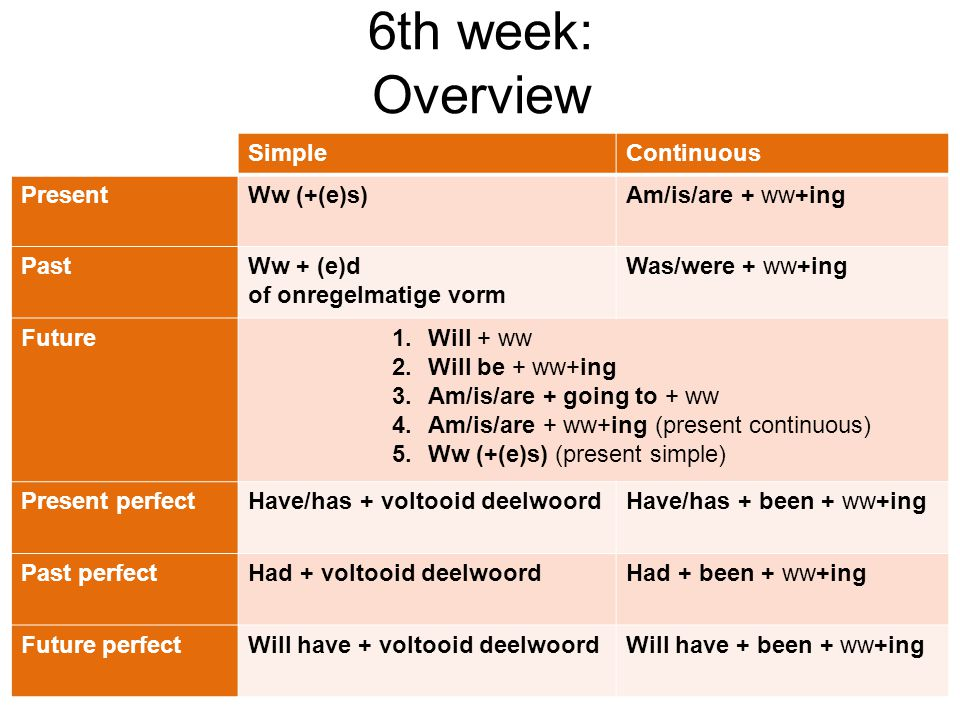 6th week: Overview Simple Continuous Present Ww (+(e)s)