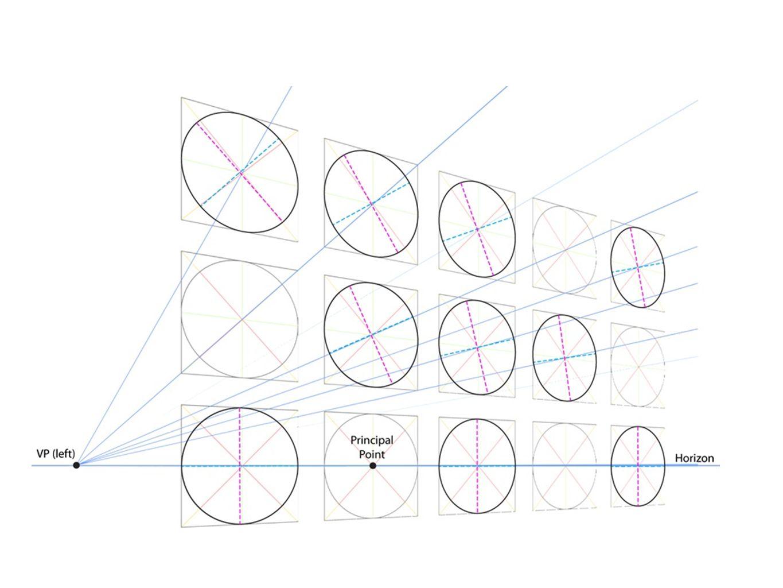 Tekenen les 4 perspectief 2 joeri lefévre. - ppt video online download
