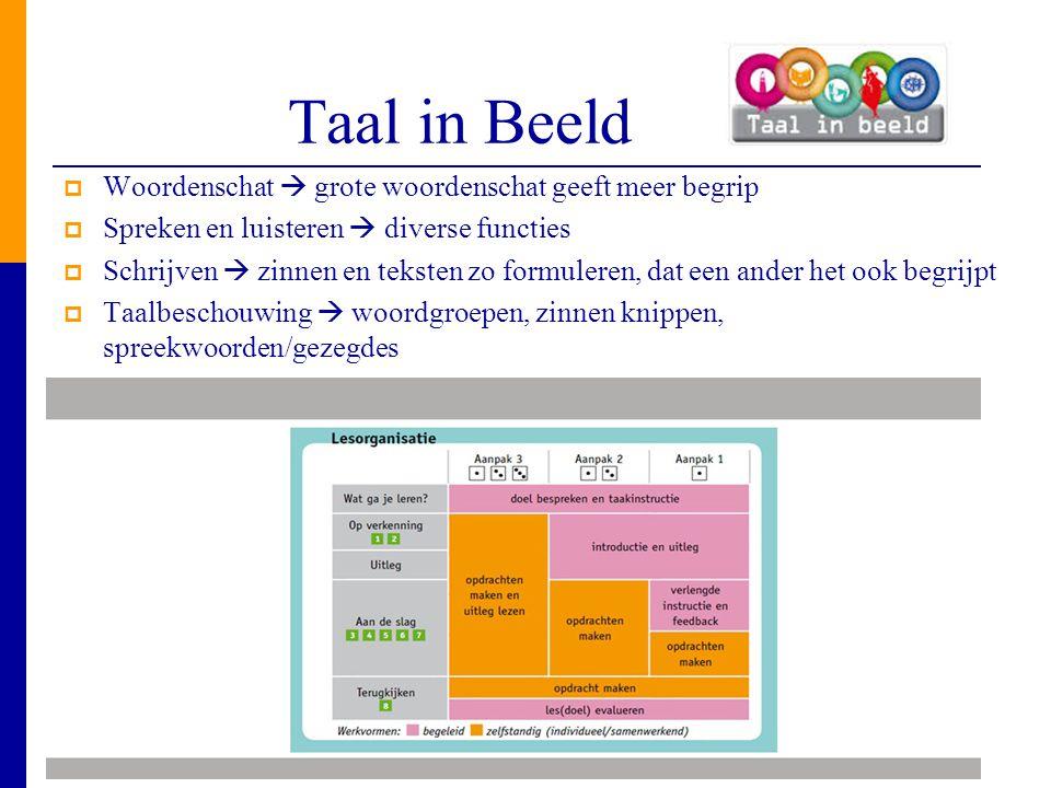 Favoriete Geliefde Schrijfopdracht Groep 7 SU94 | Belbin.Info @XD77