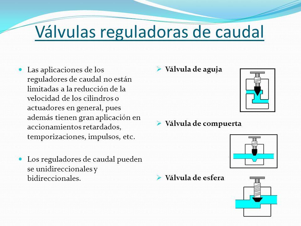 Valvulas hidraulicas aplicaciones
