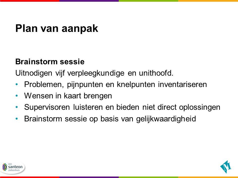plan van aanpak verpleegkunde Presentatie projectplan werkgroepen   ppt video online download plan van aanpak verpleegkunde