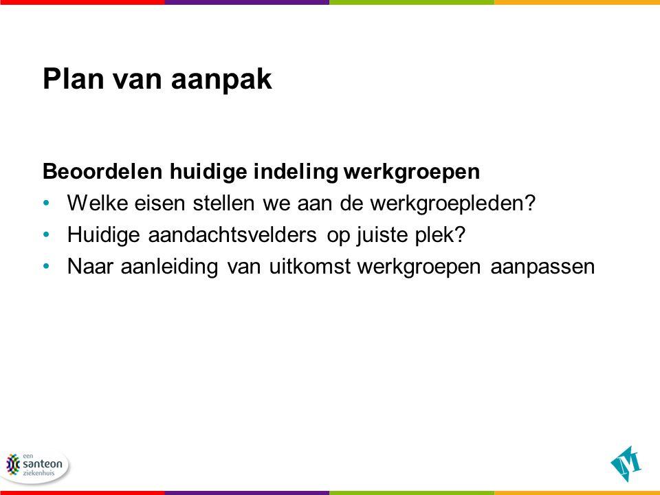 plan van aanpak indeling Presentatie projectplan werkgroepen   ppt video online download plan van aanpak indeling