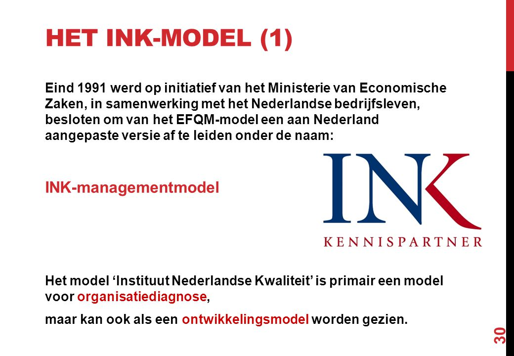 Het INK-model (1) INK-managementmodel
