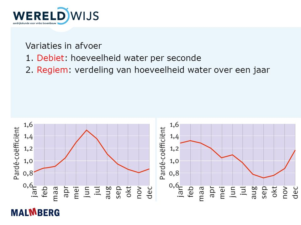 Variaties in afvoer 1. Debiet: hoeveelheid water per seconde.