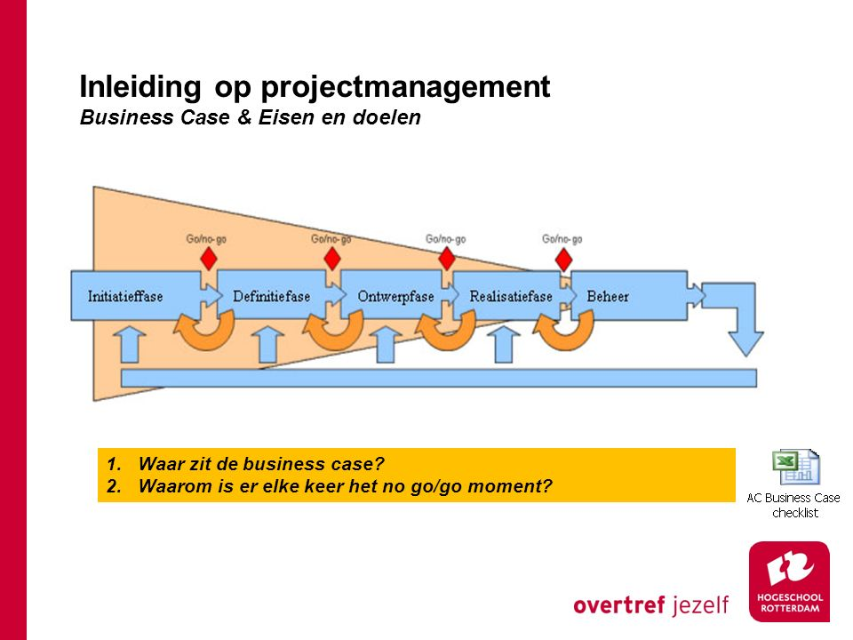 Inleiding op projectmanagement Business Case & Eisen en doelen
