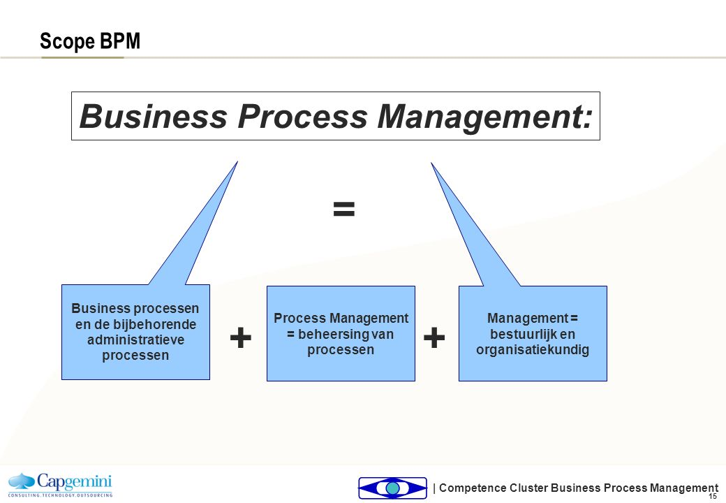 Werkveld Business Process Management
